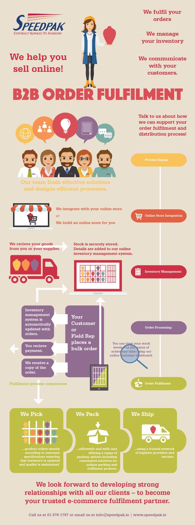 Ecommerce_Infographic